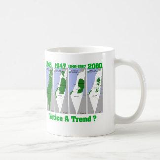 The Evolution of Palestine Coffee Mug