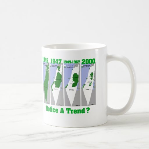 The Evolution of Palestine Coffee Mugs