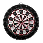 The Executive Decision Maker Magic 8 Ball Style Dartboard With Darts