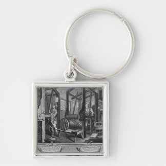 The Fellow 'Prentices at their Looms Keychain