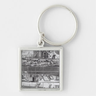 The First Plate of the Woollen Manufacture Keychain