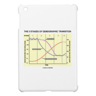 The Five Stages Of Demographic Transition Cover For The iPad Mini