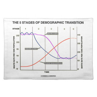 The Five Stages Of Demographic Transition Place Mats