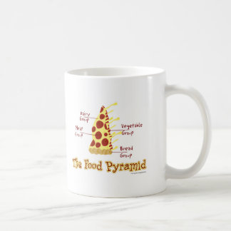The Food Pyramid Explained Coffee Mug