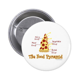 The Food Pyramid Explained Pinback Button