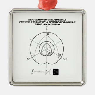the formula for the volume of a sphere metal ornament