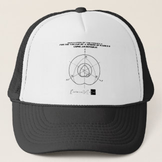 the formula for the volume of a sphere trucker hat