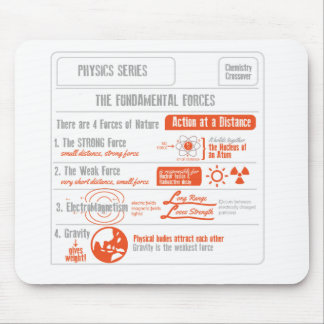 The Four Fundamental Forces- Physics Series Mouse Pad