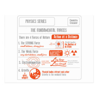 The Four Fundamental Forces- Physics Series Postcard