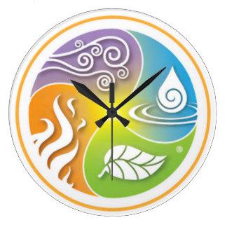 The Four (Quantum) Elements Clock