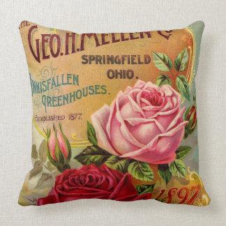 The Geo. H. Mellen Co. Greenhouse Advertisement Throw Pillow