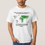 zazzle_shirt