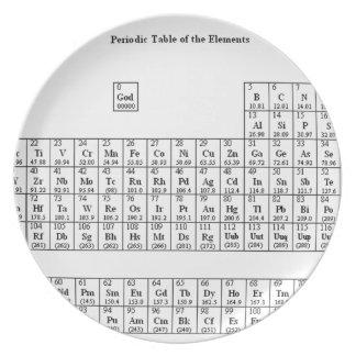 The God Element Dinner Plates