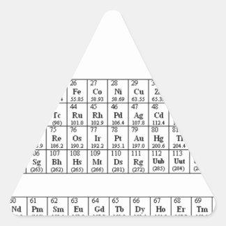 The God Element Triangle Sticker