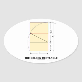 The Golden Rectangle (Geometry Math Ratio) Oval Sticker