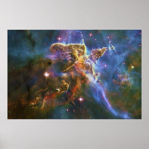 The Great Eta Carina Nebula NGC 3372 Poster