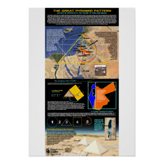The Great Pyramid Pattern 2 Poster