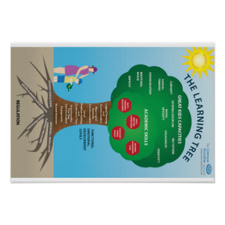 The Greenspan Floortime Approach:The Learning Tree Print