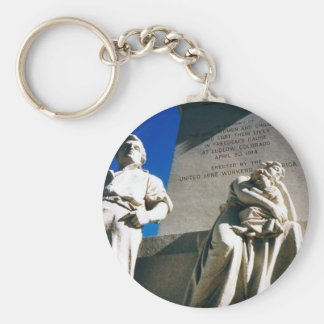 The Historic Ludlow Massacre of April 20, 1914 Keychain