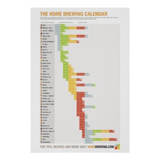 The Home Brewing Calendar Poster