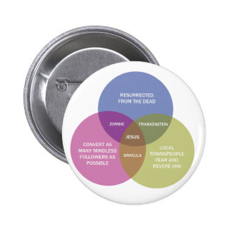 The Immaculate Venn Diagram Pinback Button