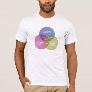 The Immaculate Venn Diagram T-Shirt