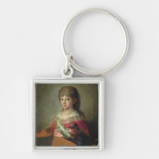 The Infante Don Francisco de Paula Antonio, 1800 ( Keychain