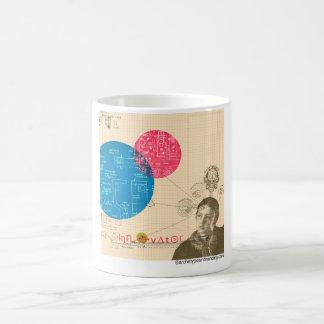 The Innovator Archetype Classic White Coffee Mug