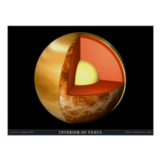 The Interior of Venus Poster
