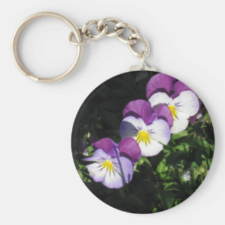 The Invisible Things Basic Round Button Keychain