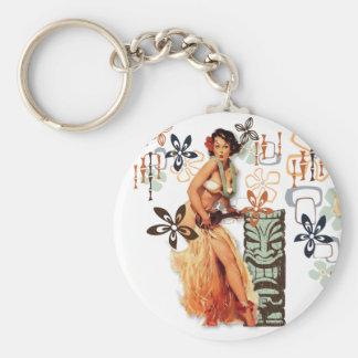 The Kitsch Bitsch : Aloha Oops! Basic Round Button Keychain