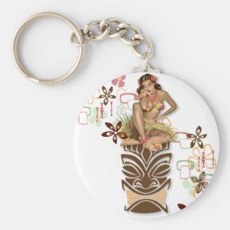 The Kitsch BItsch : Hula Hips! Basic Round Button Keychain