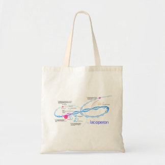 The Lac Operon Diagram Tote Bags