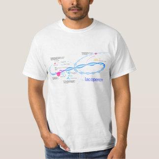 The Lac Operon Diagram Tee Shirt