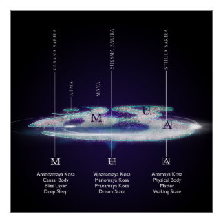 The Layers Of AUM / OM - Poster