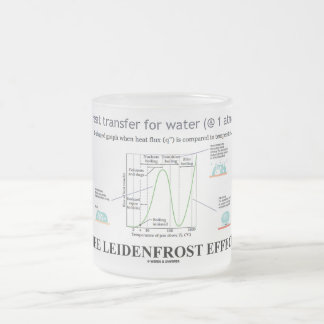 The Leidenfrost Effect (Chemistry Water) Frosted Glass Coffee Mug