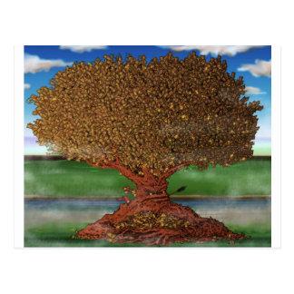 The Lending Tree Postcard