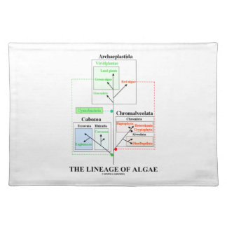 The Lineage Of Algae Evolutionary Biology Cloth Placemat