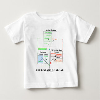The Lineage Of Algae T-shirt