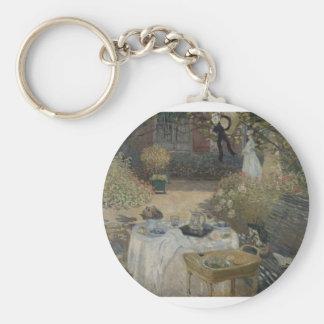 The Luncheon (1873) Basic Round Button Keychain