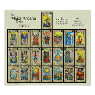 "The Major Arcana of the Tarot [3""] Poster"