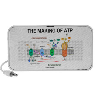 The Making Of ATP (Photosynthetic Attitude) Notebook Speakers