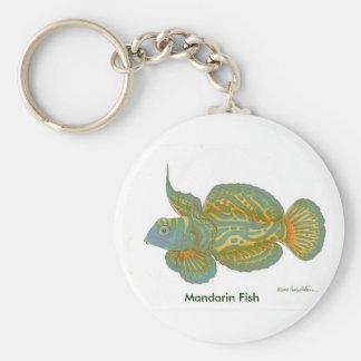 The Mandarin Dragonet Fish Keychain