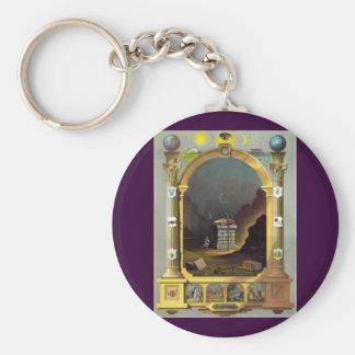 The Masonic Chart Basic Round Button Keychain