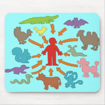 The Meatatarian Food Chain Mouse Pad