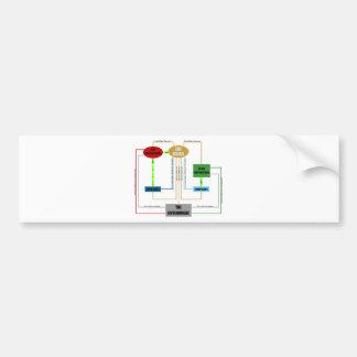 The Media Chart of Influence Bumper Sticker
