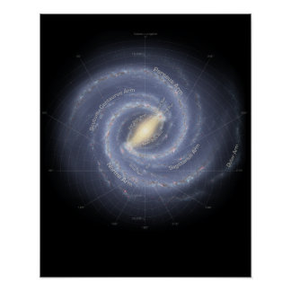 The Milky Way Galaxy (annotated) Poster