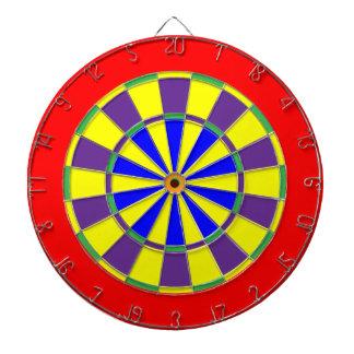 The Minnetonka Dartboard