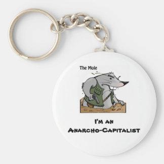 The Mole Anarcho Keychain