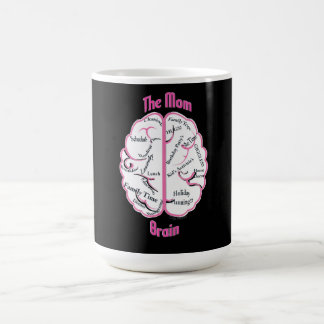The Mom Brain- Funny Coffee Cup Coffee Mug